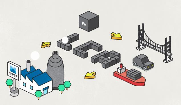 新日鉄住金 ライフサイクル全体でエコを考えるLCA動画「鉄は、人と地球とともに」を制作