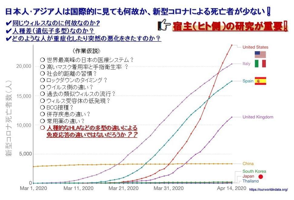 大阪 コロナ 感染者数