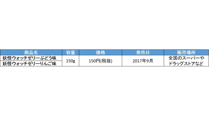 赤穂化成株式会社