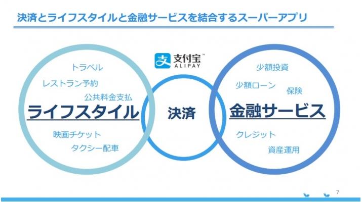 アリペイジャパン株式会社