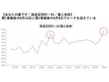TVISION INSIGHTS株式会社