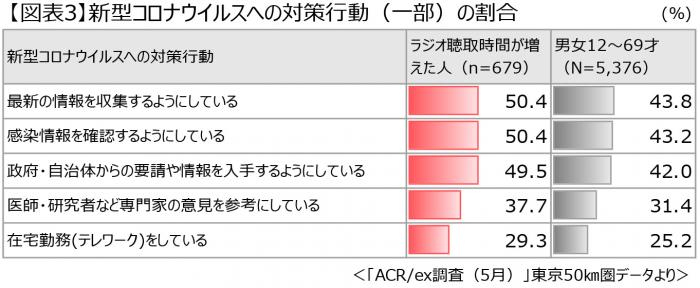 東京 コロナ 感染 者 31 日