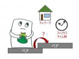 三井住友アセットマネジメント株式会社
