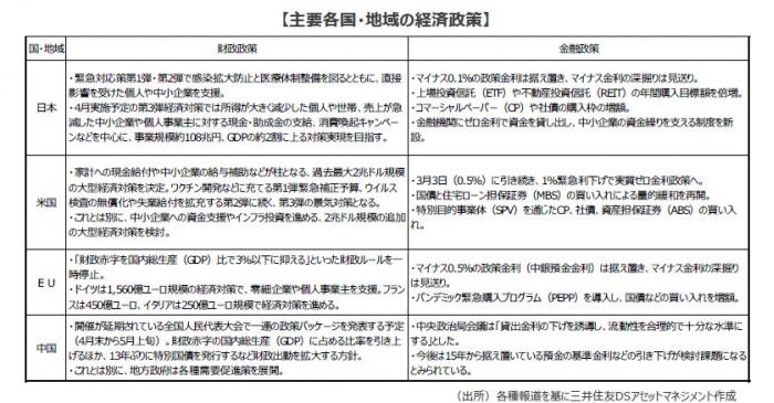 三井 住友 信託 銀行 コロナ