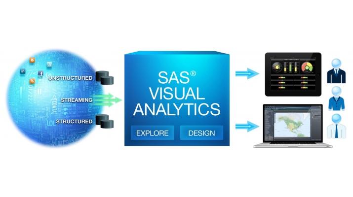 SAS Institute Japan株式会社