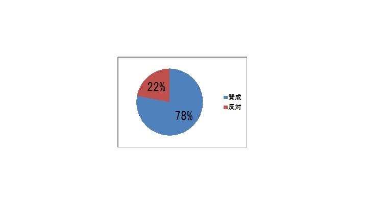 株式会社東急キッズベースキャンプ