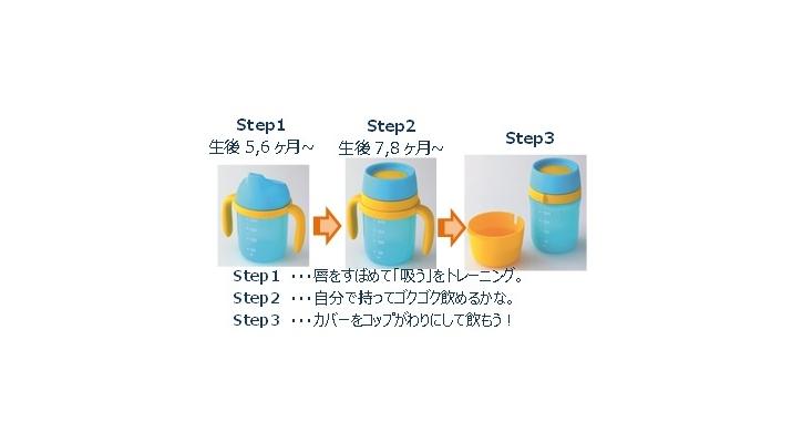 日本タッパーウェア株式会社