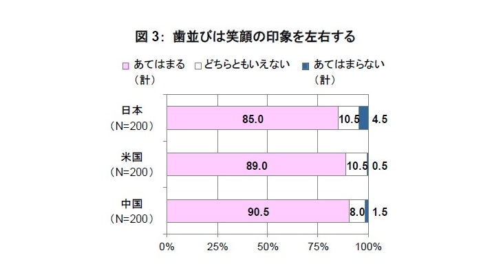 アライン・テクノロジー・ジャパン株式会社