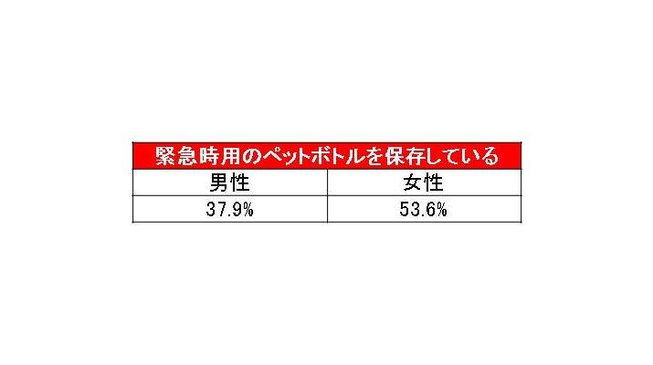 三菱ケミカル・クリンスイ