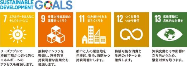 三井不動産・東京ガスの連携による「豊洲スマートエネルギープロジェクト」が始動 ~駅前拠点での既存施設を含めた電気と熱のコンパクトな面的供給事業~