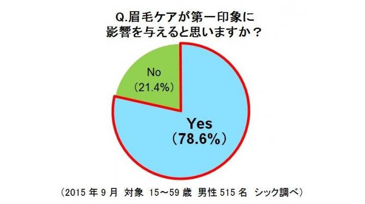 シック・ジャパン株式会社