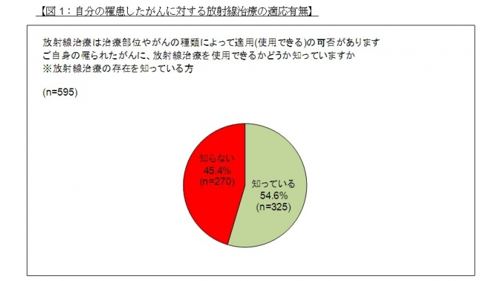 日本アキュレイ株式会社