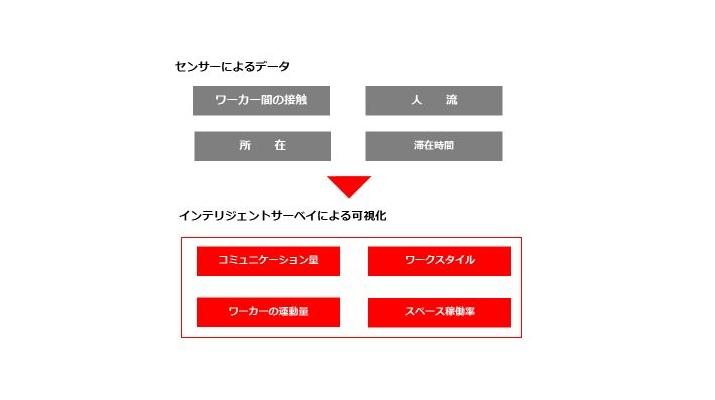 三井デザインテック株式会社
