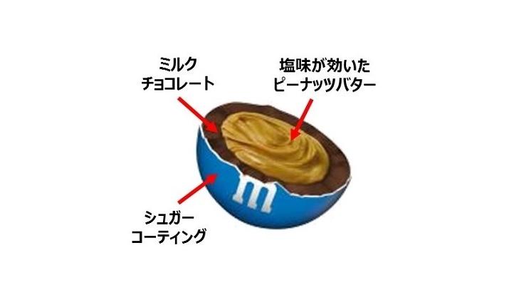 マースジャパンリミテッド