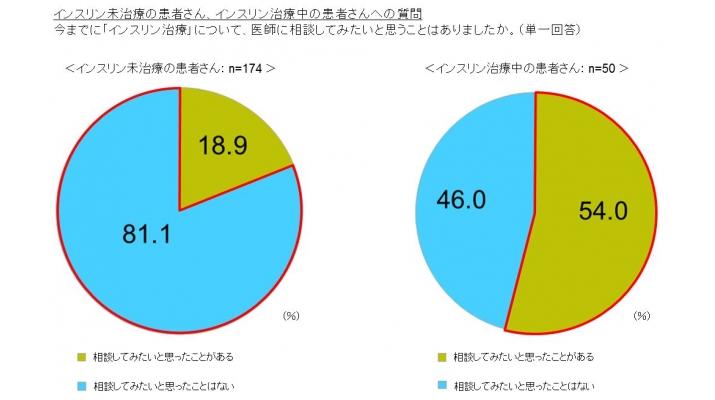 日本イーライリリー株式会社